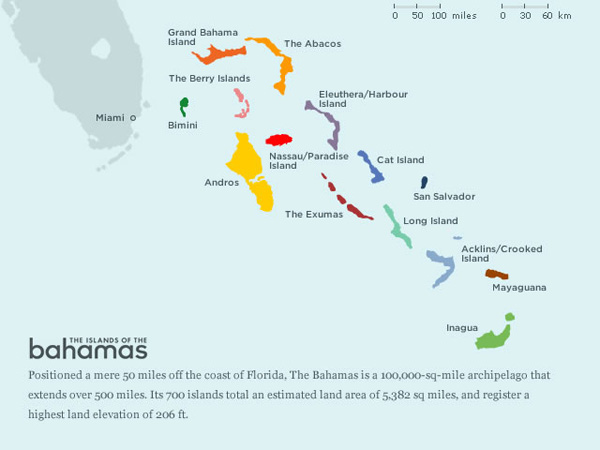 The Bahamas - TMC Engineering Ltd